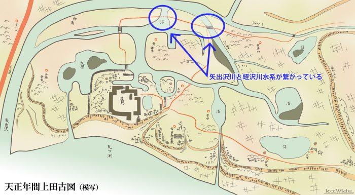 天正年間上田古図に見る水系