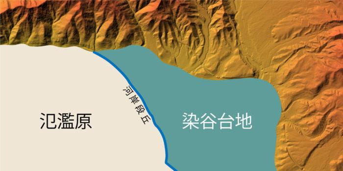 上田盆地の地質②
