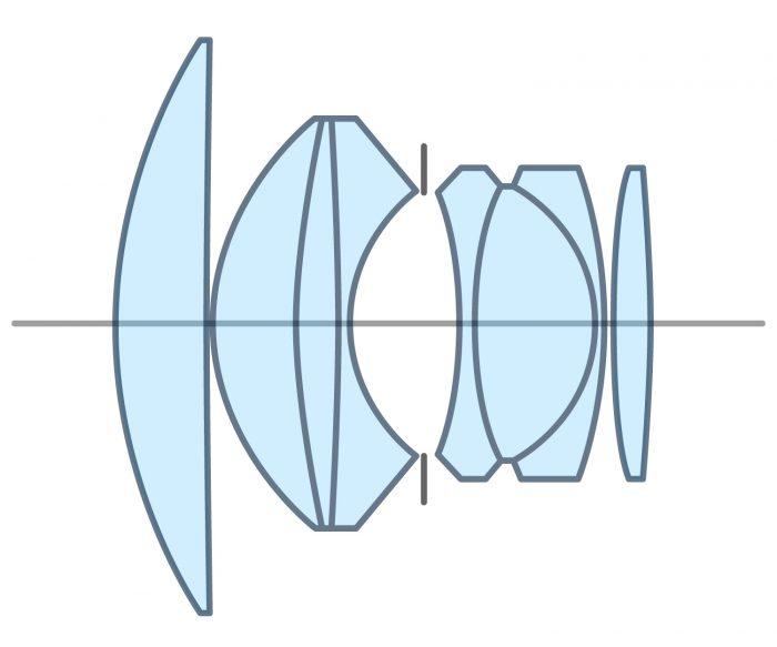 レンズ構成:4群8枚