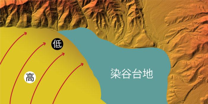 上田盆地の地質④
