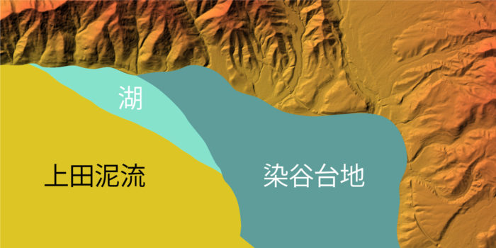 上田盆地の地質⑤