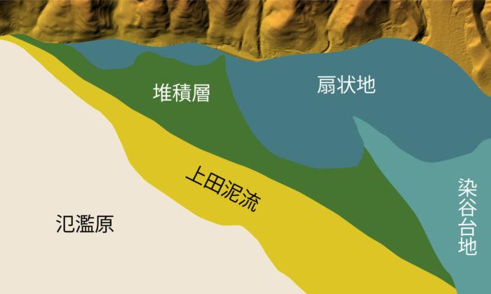 上田盆地の地質⑧